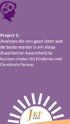 20200072 additionele analyses